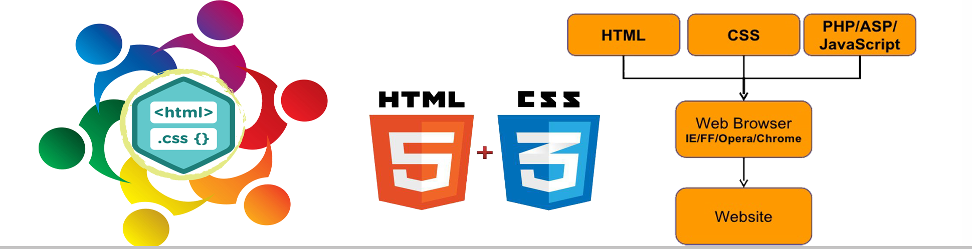 html-css-banner