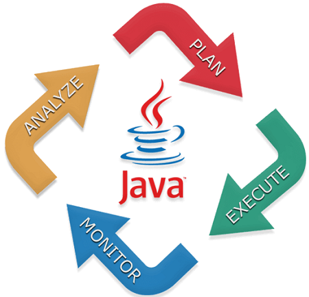 java-me-development-service